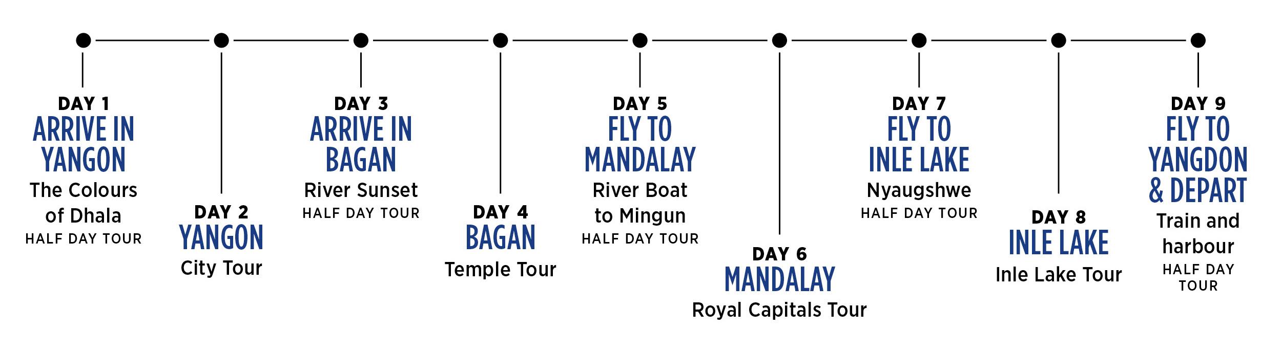 http://destinationsmagazine.com/wp-content/uploads/2017/03/Myanmar-9Day_v3.jpg